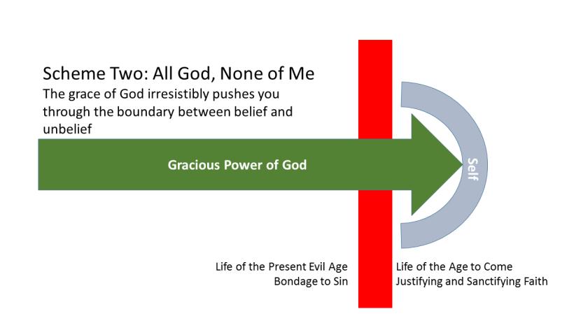 Grace creates Faith: All God, None of Me