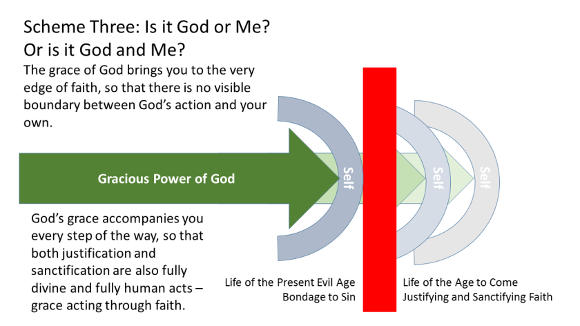 Grace acts through Faith: Is it God or Me? Or is it God and Me?